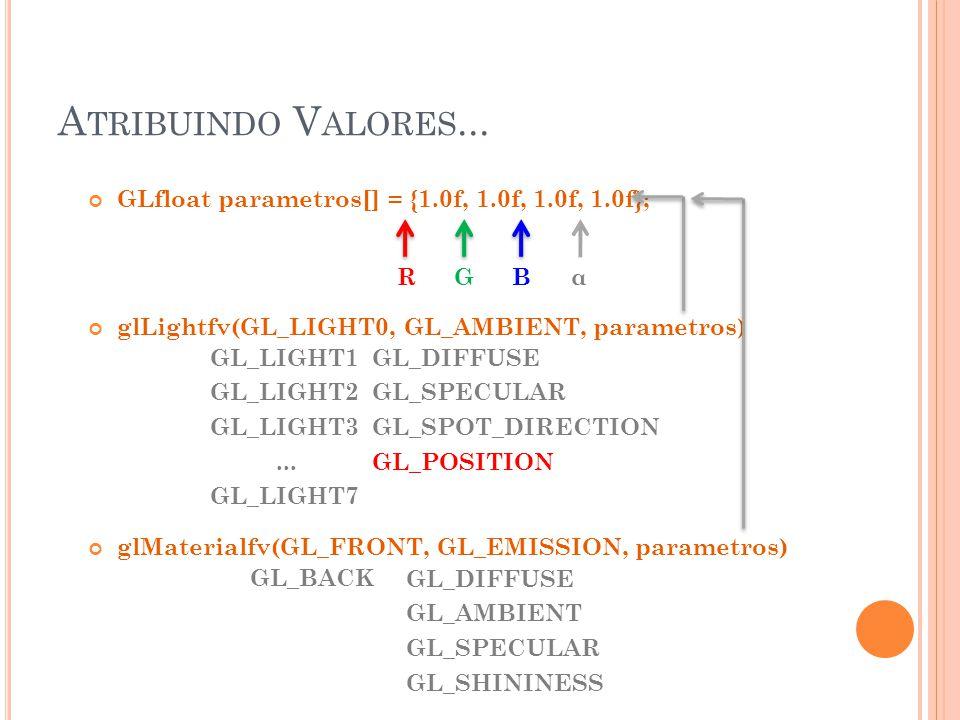 Atribuindo Valores... GLfloat parametros[] = {1.0f, 1.0f, 1.0f, 1.0f};